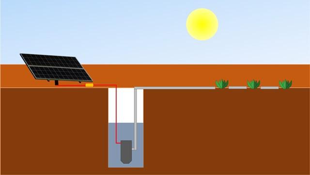 panel solar bomba.jpg