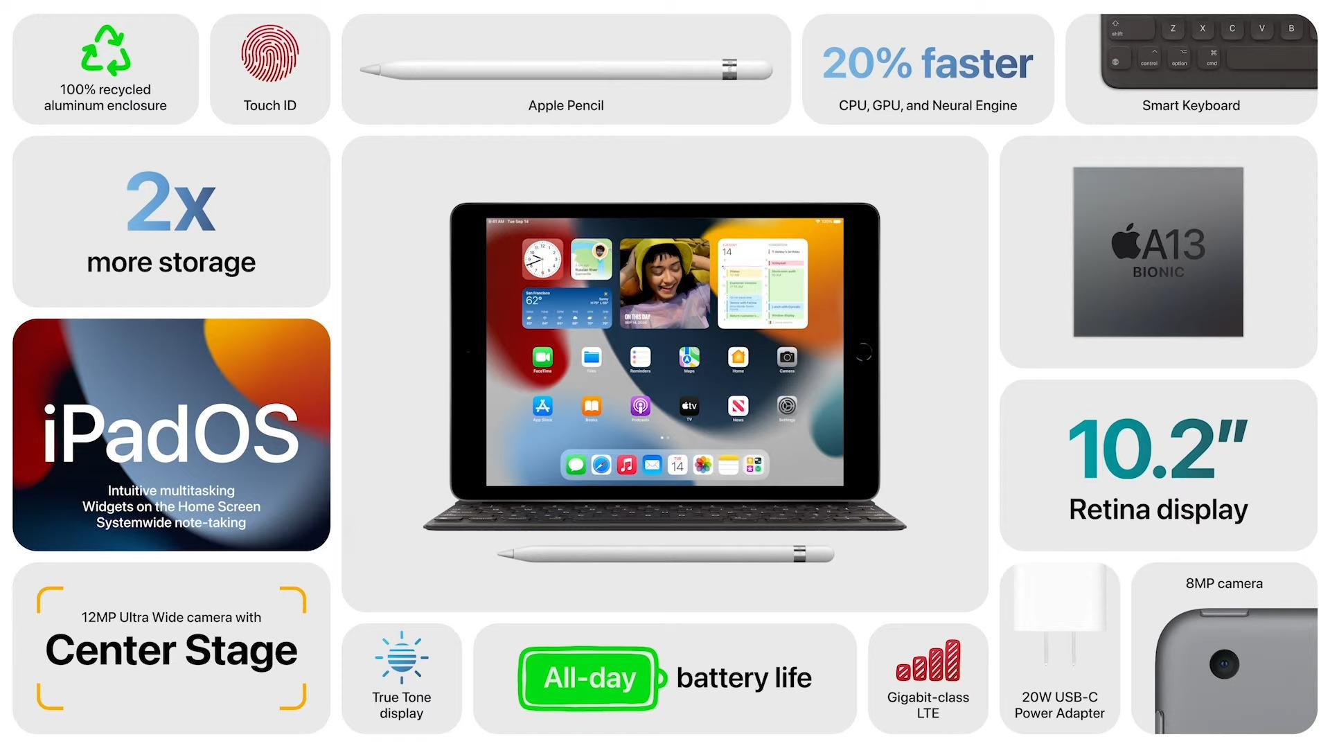apple-event-september-14-14-1-screenshot.jpg